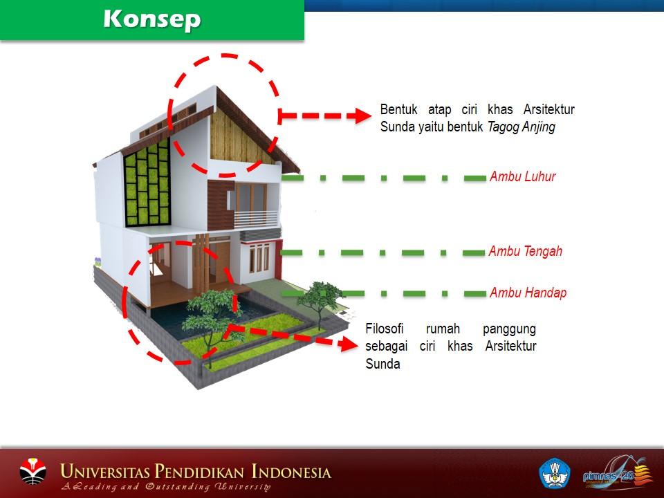 Konsep Desain Rumah Panggung Sunda Modern Hadi Iswanto